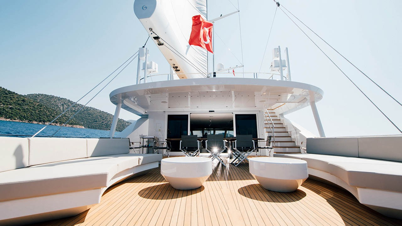Sailing Yacht All About You 2